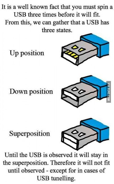 usb_superposition